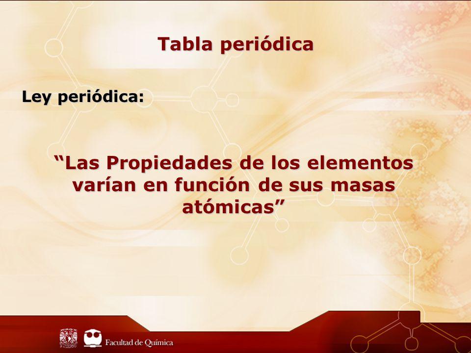 Ley periódica: Las Propiedades de los elementos varían en función de sus masas atómicas