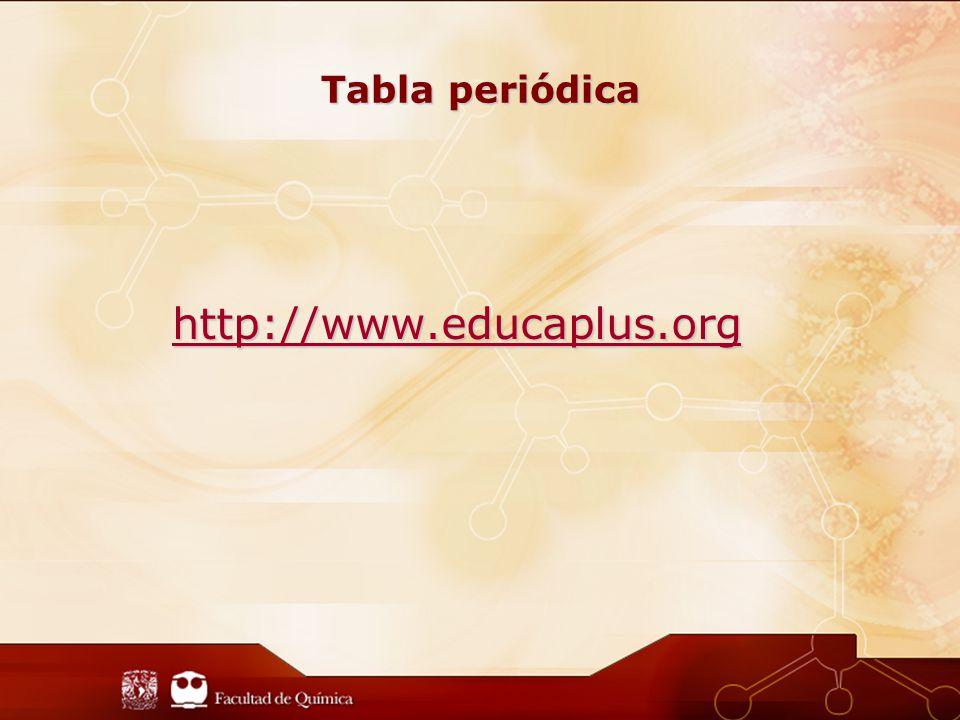 Tabla periódica http://www.educaplus.org