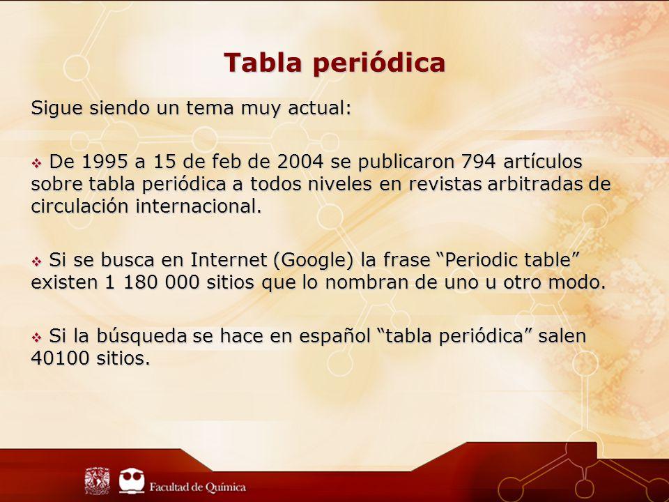 Tabla periódica Sigue siendo un tema muy actual: De 1995 a 15 de feb de 2004 se publicaron 794 artículos sobre tabla periódica a todos niveles en revistas arbitradas de circulación internacional.