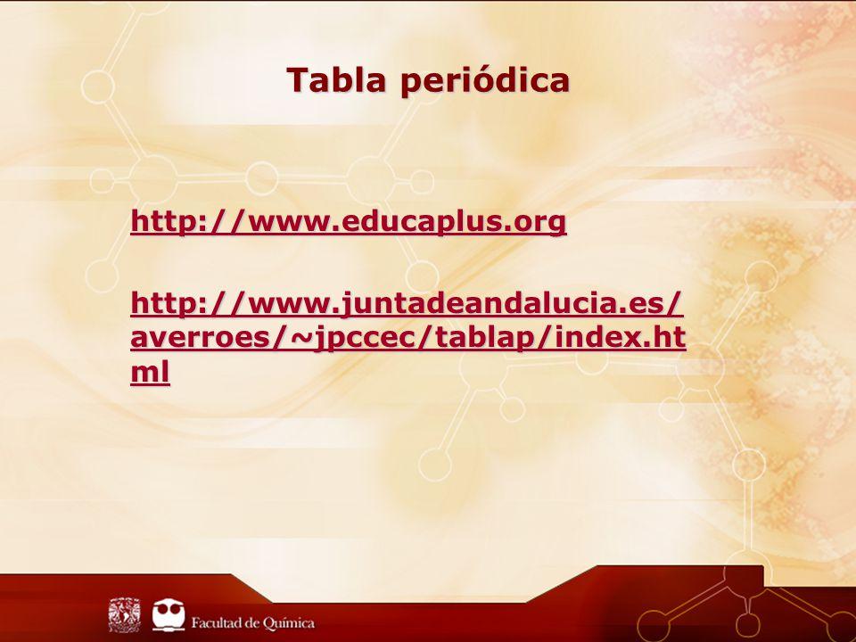 Tabla periódica http://www.educaplus.org http://www.juntadeandalucia.es/ averroes/~jpccec/tablap/index.ht ml http://www.juntadeandalucia.es/ averroes/~jpccec/tablap/index.ht ml