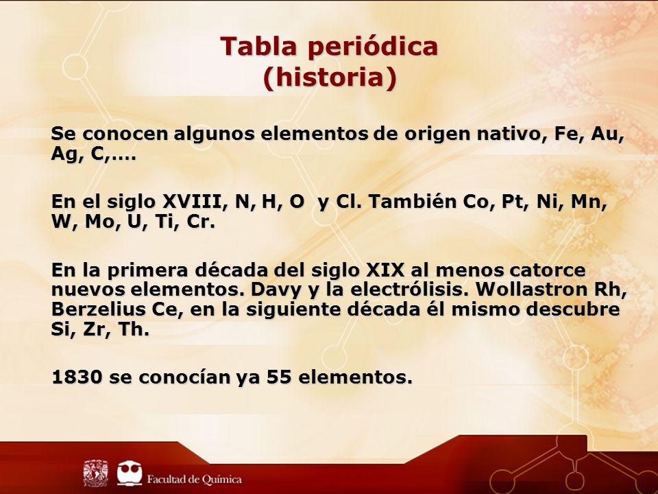 Tabla periódica (historia) Se conocen algunos elementos de origen nativo, Fe, Au, Ag, C,….