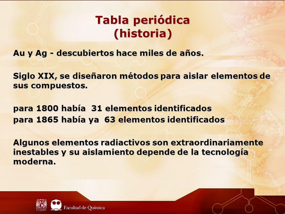 Tabla periódica (historia) Au y Ag - descubiertos hace miles de años.