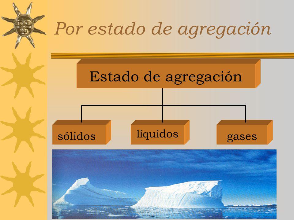 Curso Estratetgias Didácticas para la Enseñanza de la Química,3a ed, 2005-2006 Por estado de agregación Estado de agregación sólidos líqui dos gases