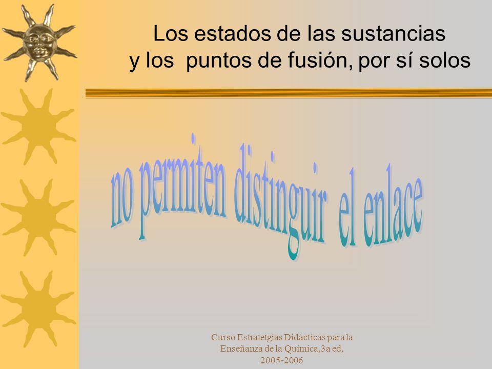Curso Estratetgias Didácticas para la Enseñanza de la Química,3a ed, 2005-2006 Los estados de las sustancias y los puntos de fusión, por sí solos