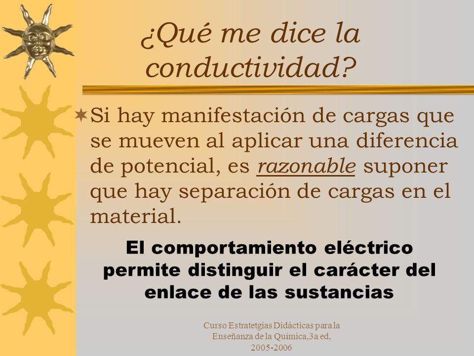 Curso Estratetgias Didácticas para la Enseñanza de la Química,3a ed, 2005-2006 ¿Qué me dice la conductividad.