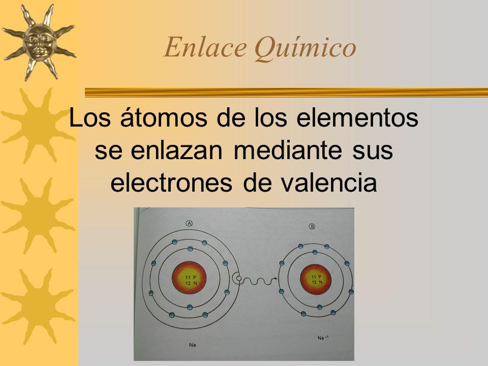 Curso Estratetgias Didácticas para la Enseñanza de la Química,3a ed, 2005-2006 Enlace Químico Los átomos de los elementos se enlazan mediante sus electrones de valencia