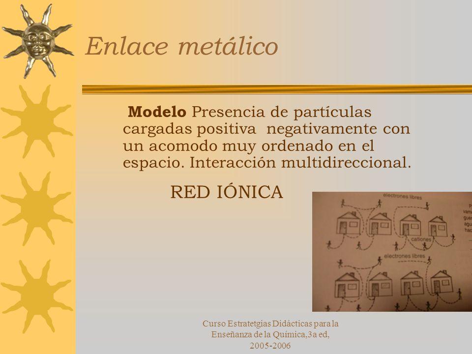 Curso Estratetgias Didácticas para la Enseñanza de la Química,3a ed, 2005-2006 Enlace metálico Modelo Presencia de partículas cargadas positiva negativamente con un acomodo muy ordenado en el espacio.