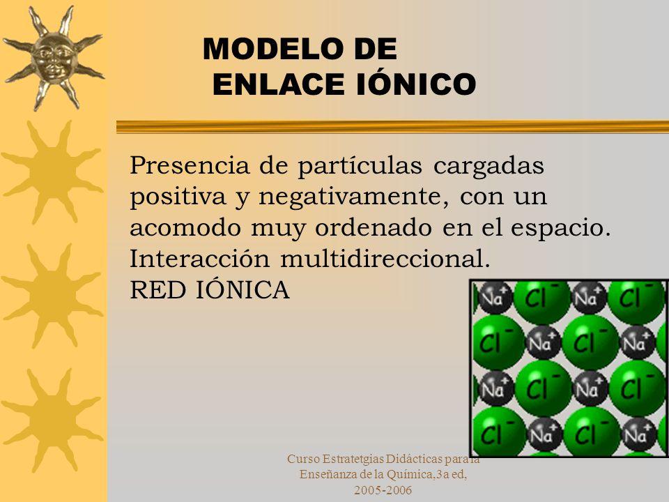 Curso Estratetgias Didácticas para la Enseñanza de la Química,3a ed, 2005-2006 MODELO DE ENLACE IÓNICO Presencia de partículas cargadas positiva y negativamente, con un acomodo muy ordenado en el espacio.