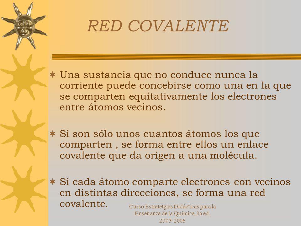 Curso Estratetgias Didácticas para la Enseñanza de la Química,3a ed, 2005-2006 RED COVALENTE Una sustancia que no conduce nunca la corriente puede concebirse como una en la que se comparten equitativamente los electrones entre átomos vecinos.