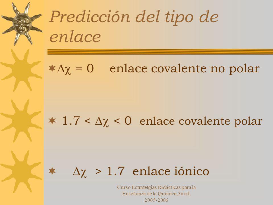 Curso Estratetgias Didácticas para la Enseñanza de la Química,3a ed, 2005-2006 Predicción del tipo de enlace = 0 enlace covalente no polar 1.7 < < 0 enlace covalente polar > 1.7 enlace iónico