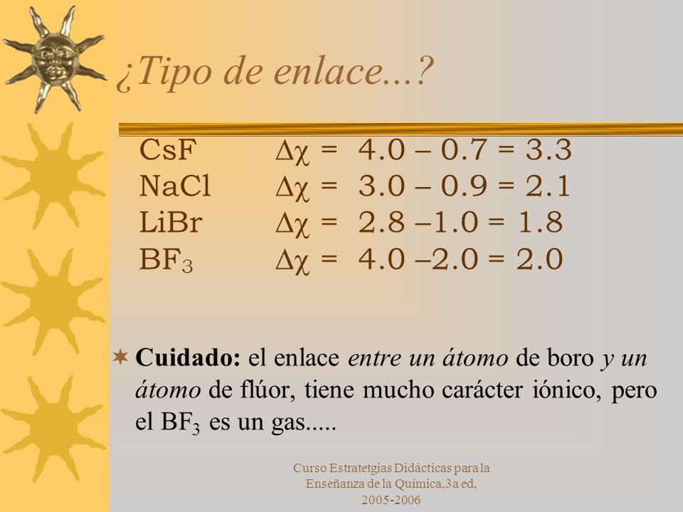 Curso Estratetgias Didácticas para la Enseñanza de la Química,3a ed, 2005-2006 CsF = 4.0 – 0.7 = 3.3 NaCl = 3.0 – 0.9 = 2.1 LiBr = 2.8 –1.0 = 1.8 BF 3 = 4.0 –2.0 = 2.0 ¿Tipo de enlace....