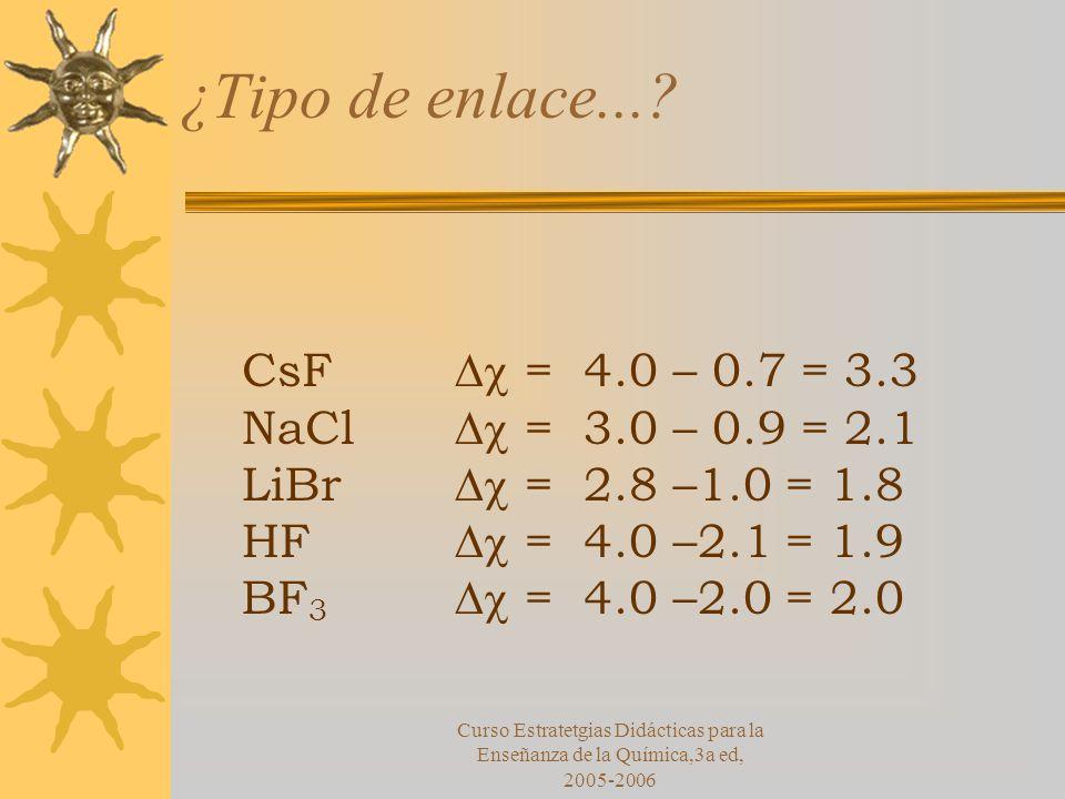 Curso Estratetgias Didácticas para la Enseñanza de la Química,3a ed, 2005-2006 CsF = 4.0 – 0.7 = 3.3 NaCl = 3.0 – 0.9 = 2.1 LiBr = 2.8 –1.0 = 1.8 HF = 4.0 –2.1 = 1.9 BF 3 = 4.0 –2.0 = 2.0 ¿Tipo de enlace...?