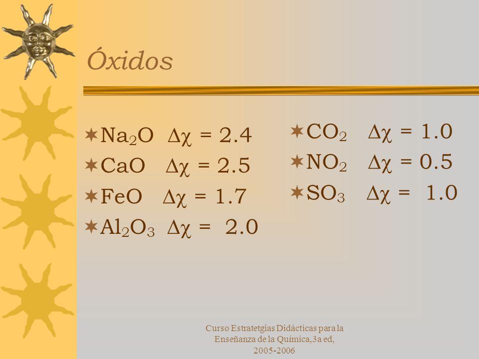 Curso Estratetgias Didácticas para la Enseñanza de la Química,3a ed, 2005-2006 Óxidos Na 2 O = 2.4 CaO = 2.5 FeO = 1.7 Al 2 O 3 = 2.0 CO 2 = 1.0 NO 2 = 0.5 SO 3 = 1.0