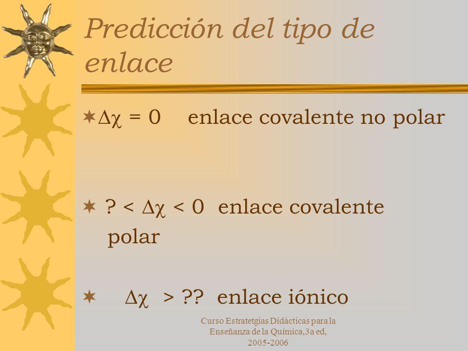 Curso Estratetgias Didácticas para la Enseñanza de la Química,3a ed, 2005-2006 Predicción del tipo de enlace = 0 enlace covalente no polar .