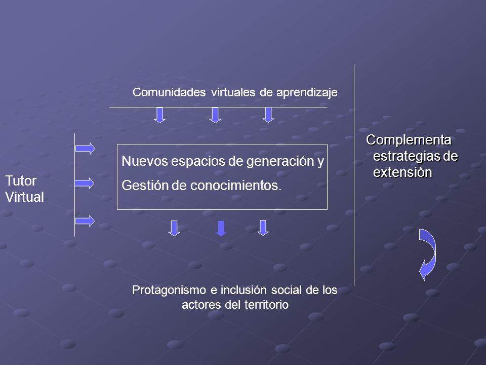 Complementa estrategias de extensiòn Complementa estrategias de extensiòn Tutor Virtual Comunidades virtuales de aprendizaje Nuevos espacios de genera