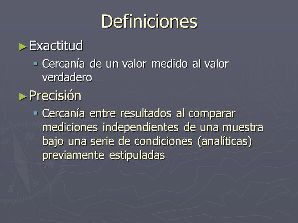 Definiciones Exactitud Exactitud Cercanía de un valor medido al valor verdadero Cercanía de un valor medido al valor verdadero Precisión Precisión Cercanía entre resultados al comparar mediciones independientes de una muestra bajo una serie de condiciones (analíticas) previamente estipuladas Cercanía entre resultados al comparar mediciones independientes de una muestra bajo una serie de condiciones (analíticas) previamente estipuladas