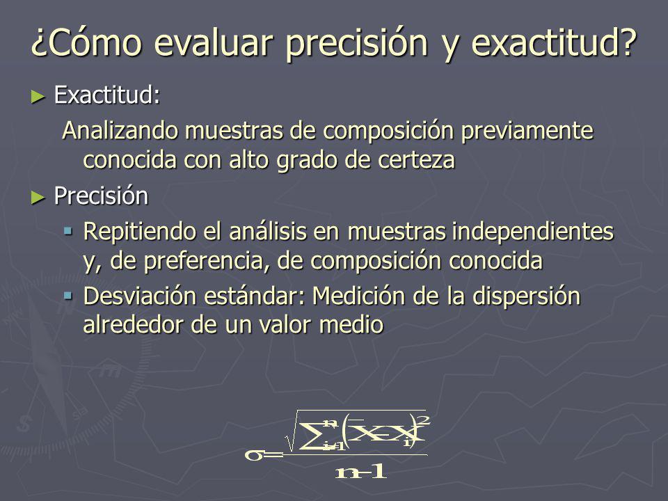 ¿Cómo evaluar precisión y exactitud.
