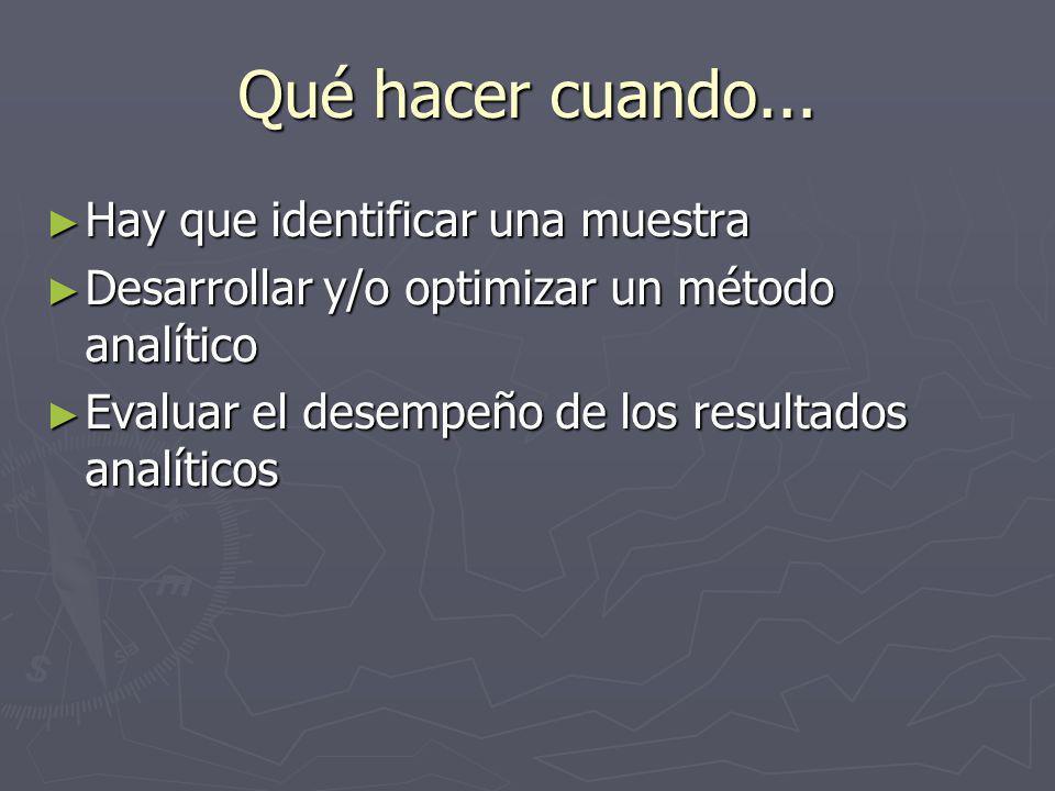 Análisis cualitativo Identificación elemental