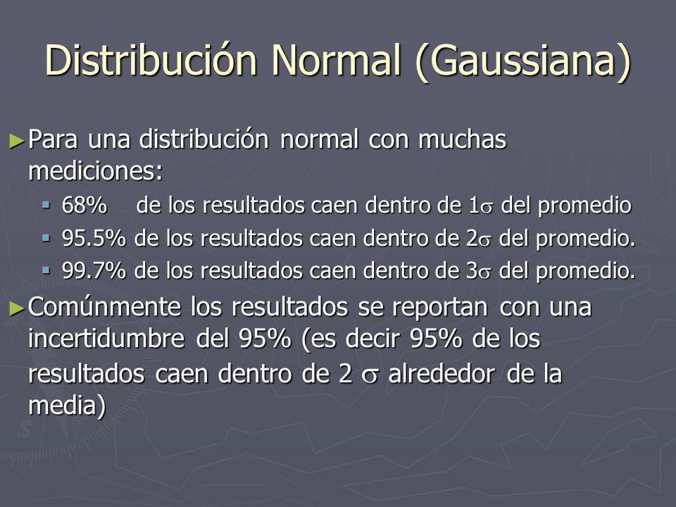 Distribución Normal (Gaussiana) Para una distribución normal con muchas mediciones: Para una distribución normal con muchas mediciones: 68% de los resultados caen dentro de 1 del promedio 68% de los resultados caen dentro de 1 del promedio 95.5% de los resultados caen dentro de 2 del promedio.