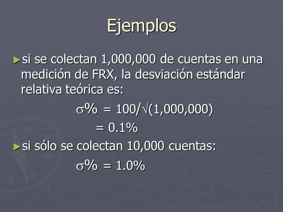Ejemplos si se colectan 1,000,000 de cuentas en una medición de FRX, la desviación estándar relativa teórica es: si se colectan 1,000,000 de cuentas en una medición de FRX, la desviación estándar relativa teórica es: % = 100 / (1,000,000) % = 100 / (1,000,000) = 0.1% si sólo se colectan 10,000 cuentas: si sólo se colectan 10,000 cuentas: % = 1.0% % = 1.0%