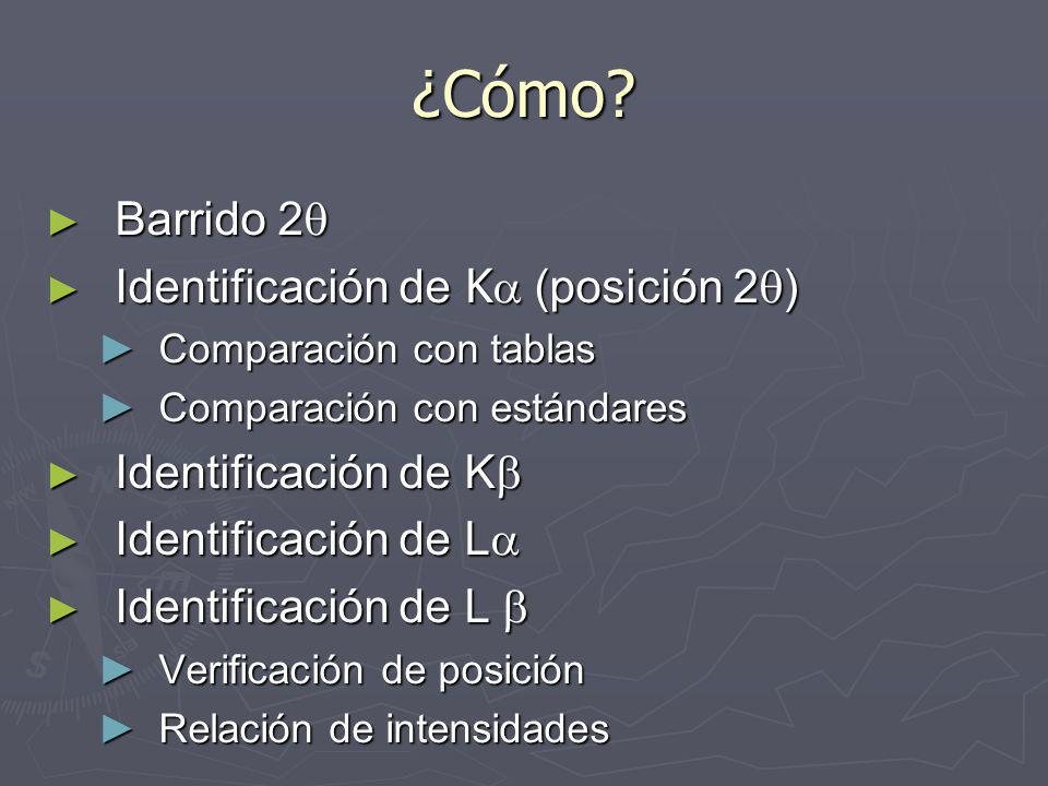 Métodos de corrección Corrigen por procesos de absorción y refuerzo de radiación Corrigen por procesos de absorción y refuerzo de radiación Físicos Físicos Compton Compton Parámetros Fundamentales Parámetros Fundamentales Sherman (1995) y Shiraiwa y Fujino (1955) Sherman (1995) y Shiraiwa y Fujino (1955) Los demás son simplificaciones Los demás son simplificaciones Lachance-Traill Lachance-Traill de Jongh (alphas) de Jongh (alphas) Lachance-Trail Lachance-Trail Claisse-Quentin Claisse-Quentin