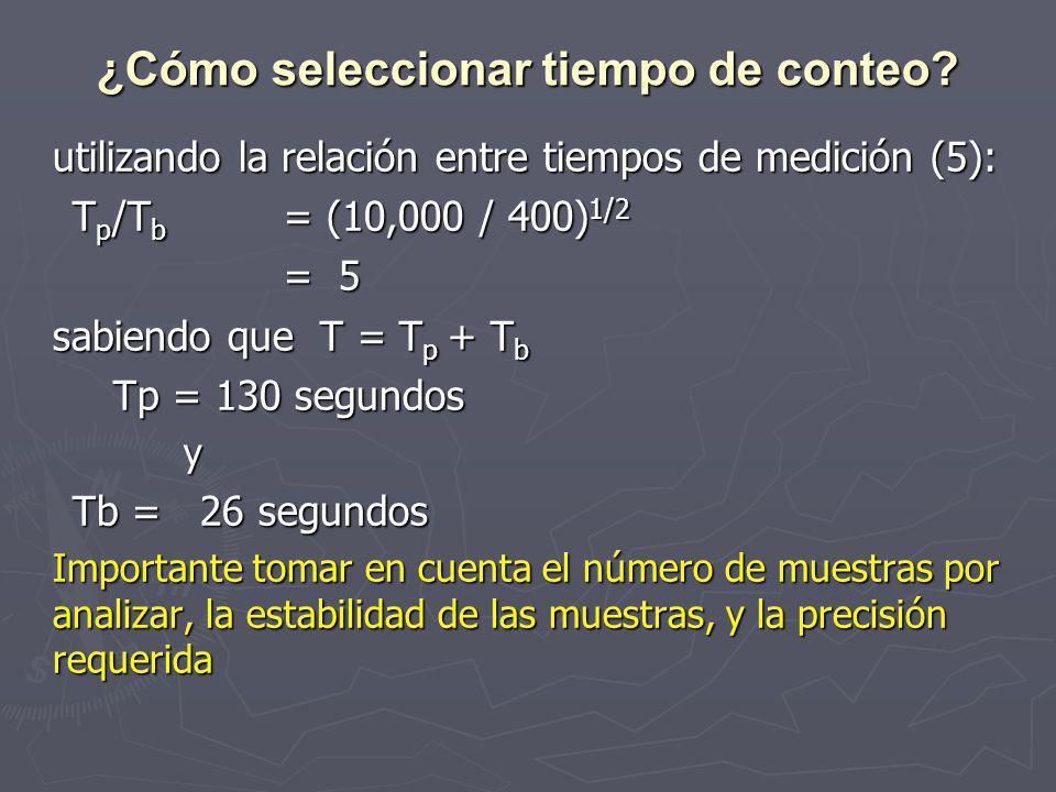 utilizando la relación entre tiempos de medición (5): T p /T b = (10,000 / 400) 1/2 = 5 sabiendo que T = T p + T b Tp = 130 segundos Tp = 130 segundos y Tb = 26 segundos Importante tomar en cuenta el número de muestras por analizar, la estabilidad de las muestras, y la precisión requerida ¿Cómo seleccionar tiempo de conteo?