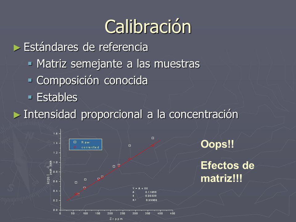Calibración Estándares de referencia Estándares de referencia Matriz semejante a las muestras Matriz semejante a las muestras Composición conocida Composición conocida Estables Estables Intensidad proporcional a la concentración Intensidad proporcional a la concentración Oops!.