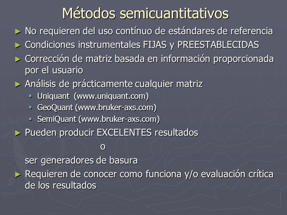 Métodos semicuantitativos No requieren del uso contínuo de estándares de referencia No requieren del uso contínuo de estándares de referencia Condiciones instrumentales FIJAS y PREESTABLECIDAS Condiciones instrumentales FIJAS y PREESTABLECIDAS Corrección de matriz basada en información proporcionada por el usuario Corrección de matriz basada en información proporcionada por el usuario Análisis de prácticamente cualquier matriz Análisis de prácticamente cualquier matriz Uniquant (www.uniquant.com) Uniquant (www.uniquant.com) GeoQuant (www.bruker-axs.com) GeoQuant (www.bruker-axs.com) SemiQuant (www.bruker-axs.com) SemiQuant (www.bruker-axs.com) Pueden producir EXCELENTES resultados Pueden producir EXCELENTES resultadoso ser generadores de basura Requieren de conocer como funciona y/o evaluación crítica de los resultados Requieren de conocer como funciona y/o evaluación crítica de los resultados