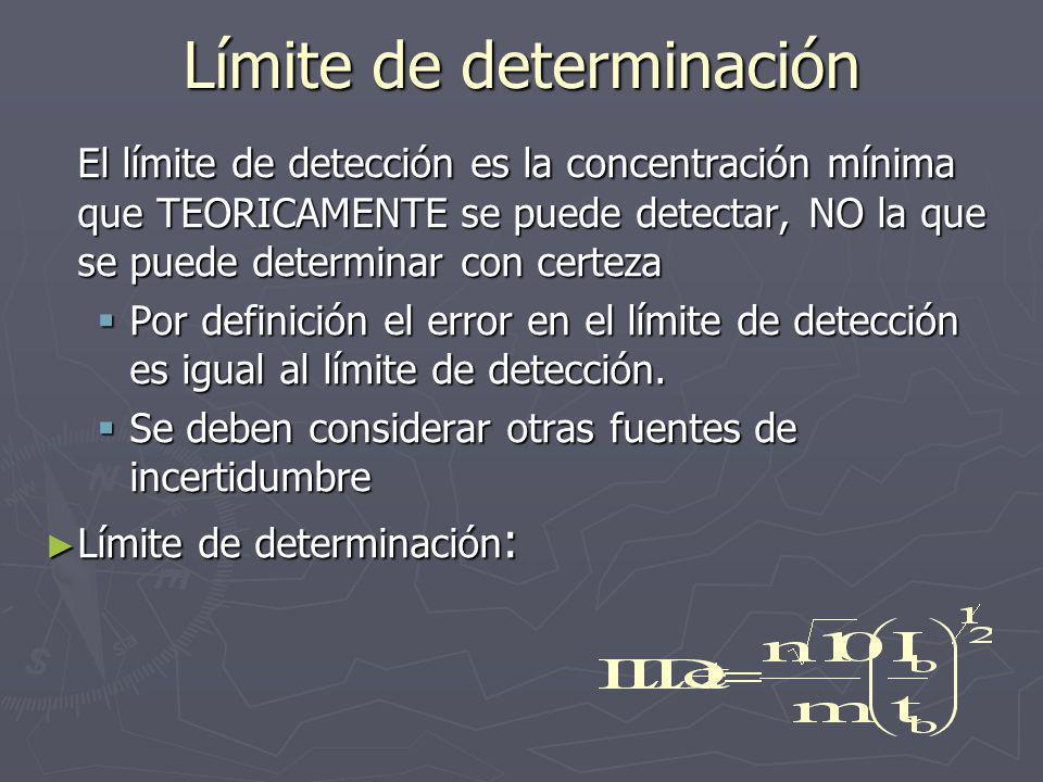 Límite de determinación El límite de detección es la concentración mínima que TEORICAMENTE se puede detectar, NO la que se puede determinar con certeza Por definición el error en el límite de detección es igual al límite de detección.