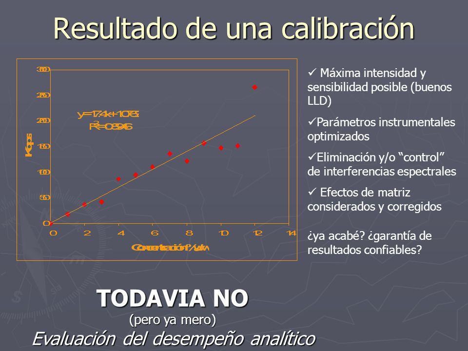 Resultado de una calibración Máxima intensidad y sensibilidad posible (buenos LLD) Parámetros instrumentales optimizados Eliminación y/o control de interferencias espectrales Efectos de matriz considerados y corregidos ¿ya acabé.