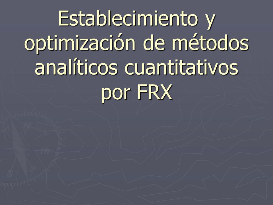 Estimación matemática de contribución Estimación matemática de contribución Interferencias espectrales A B I T = I A + F (B/A) x I B F (B/A) puede ser calculado teóricamente.