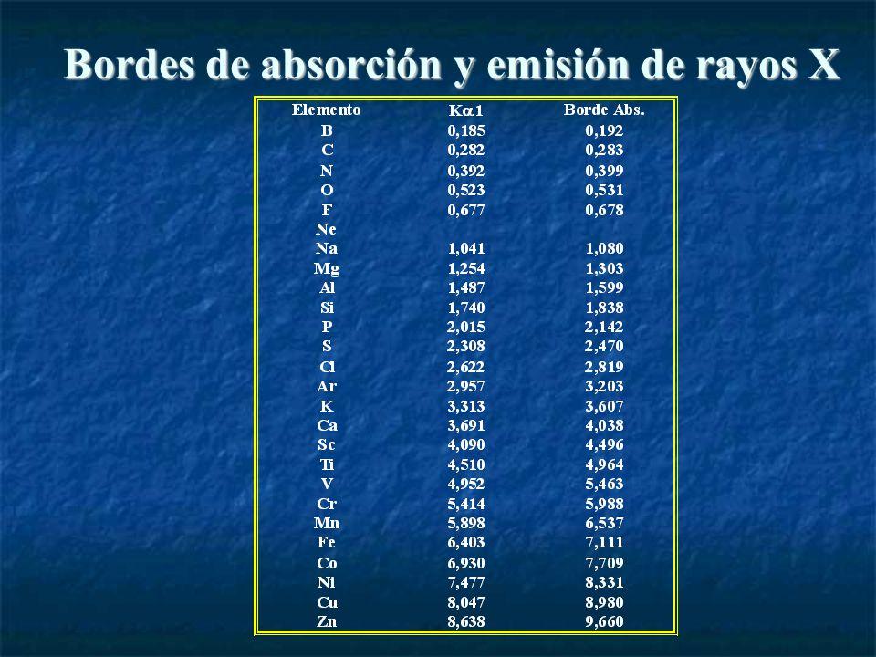 Bordes de absorción y emisión de rayos X