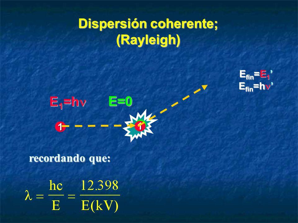 Dispersión coherente; (Rayleigh) E 1 =h E 1 =h E=0 E fin =E 1 E fin =E 1 E fin =h E fin =h 1 2 1 recordando que: