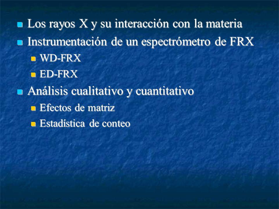 Los rayos X y su interacción con la materia Los rayos X y su interacción con la materia Instrumentación de un espectrómetro de FRX Instrumentación de un espectrómetro de FRX WD-FRX WD-FRX ED-FRX ED-FRX Análisis cualitativo y cuantitativo Análisis cualitativo y cuantitativo Efectos de matriz Efectos de matriz Estadística de conteo Estadística de conteo