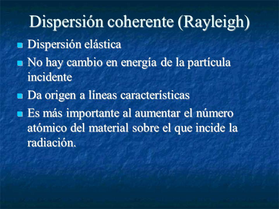Dispersión coherente (Rayleigh) Dispersión elástica Dispersión elástica No hay cambio en energía de la partícula incidente No hay cambio en energía de la partícula incidente Da origen a líneas características Da origen a líneas características Es más importante al aumentar el número atómico del material sobre el que incide la radiación.