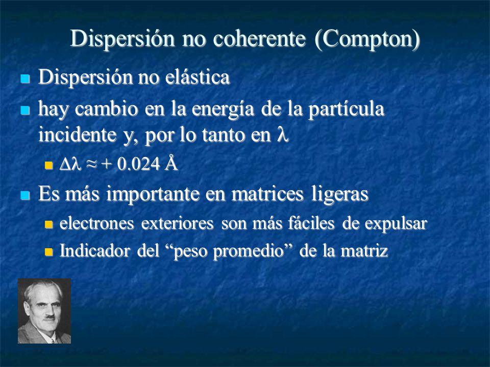 Dispersión no coherente (Compton) Dispersión no elástica Dispersión no elástica hay cambio en la energía de la partícula incidente y, por lo tanto en hay cambio en la energía de la partícula incidente y, por lo tanto en + 0.024 Å + 0.024 Å Es más importante en matrices ligeras Es más importante en matrices ligeras electrones exteriores son más fáciles de expulsar electrones exteriores son más fáciles de expulsar Indicador del peso promedio de la matriz Indicador del peso promedio de la matriz