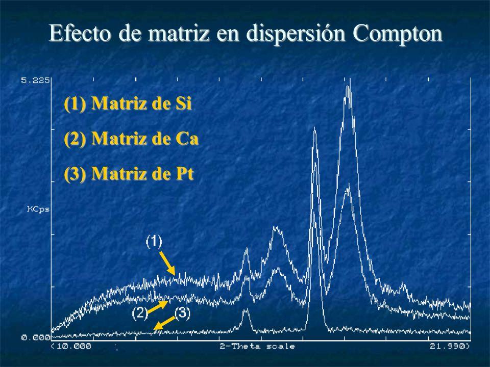 Efecto de matriz en dispersión Compton (1) Matriz de Si (2) Matriz de Ca (3) Matriz de Pt