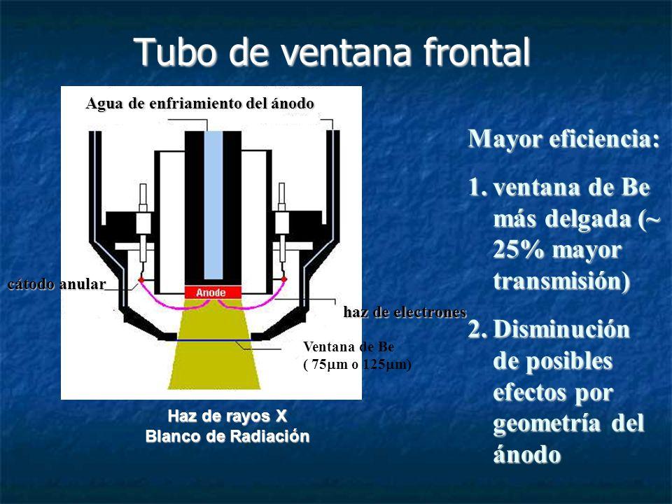 Tubo de ventana frontal Haz de rayos X Blanco de Radiación Ventana de Be ( 75 m o 125 m) haz de electrones Agua de enfriamiento del ánodo cátodo anular Mayor eficiencia: 1.ventana de Be más delgada (~ 25% mayor transmisión) 2.Disminución de posibles efectos por geometría del ánodo