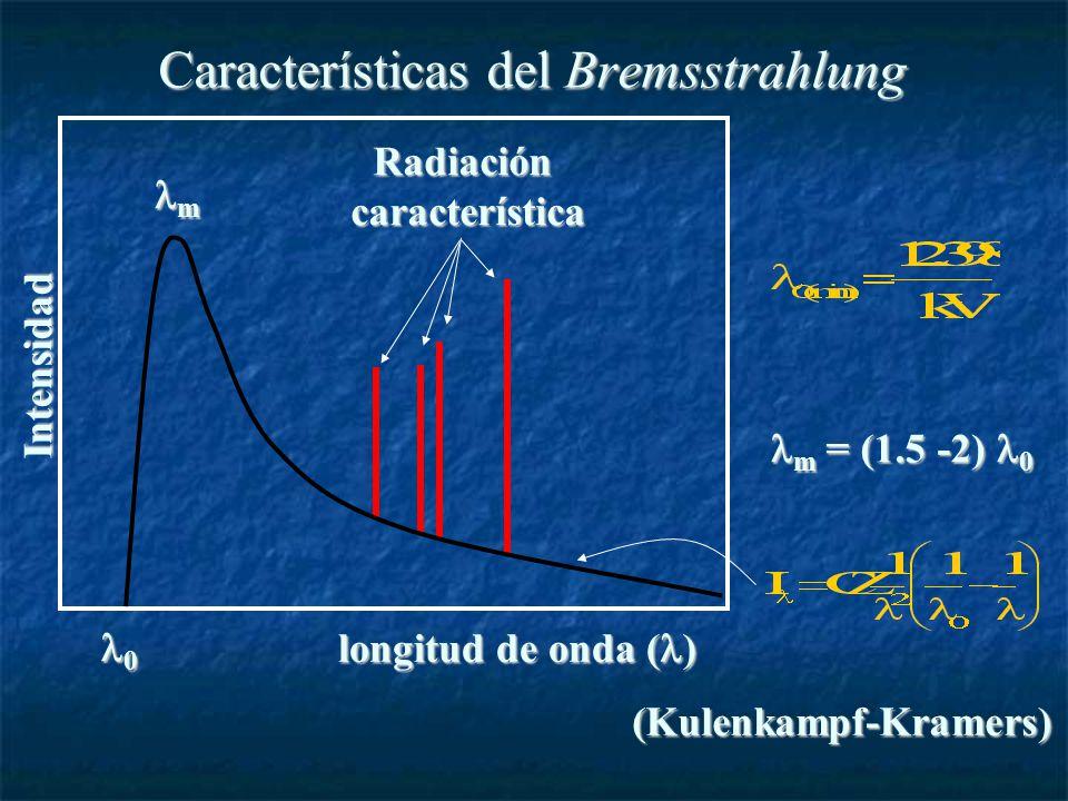 Características del Bremsstrahlung 0 m Intensidad Radiacióncaracterística longitud de onda ( ) m = (1.5 -2) 0 m = (1.5 -2) 0 (Kulenkampf-Kramers)