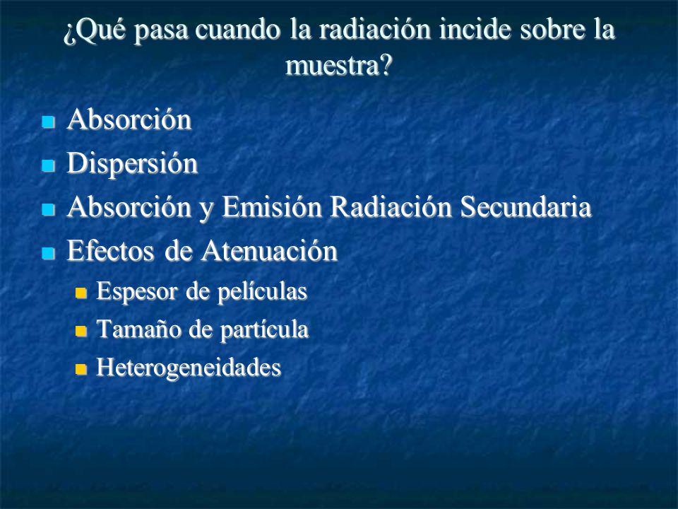 ¿Qué pasa cuando la radiación incide sobre la muestra.