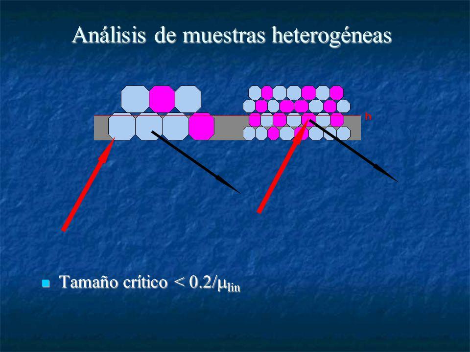 Análisis de muestras heterogéneas Tamaño crítico < 0.2/ lin Tamaño crítico < 0.2/ lin