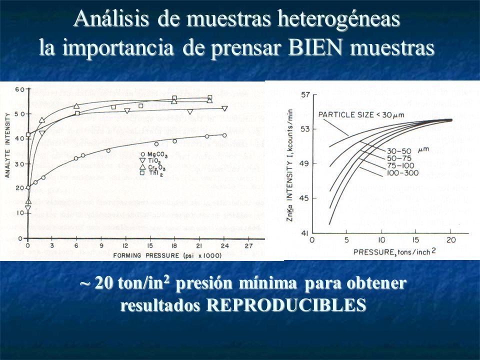 Análisis de muestras heterogéneas la importancia de prensar BIEN muestras ~ 20 ton/in 2 presión mínima para obtener resultados REPRODUCIBLES
