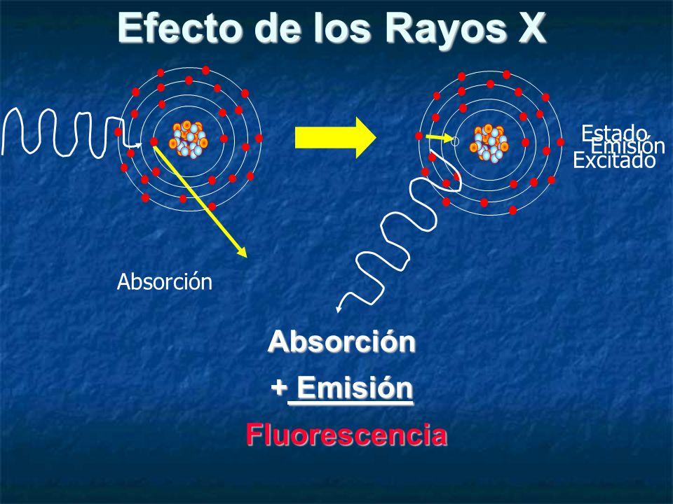Absorción Estado Excitado Efecto de los Rayos X Emisión Absorción + Emisión Fluorescencia Fluorescencia