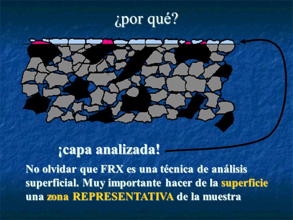 ¿por qué. ¡capa analizada. No olvidar que FRX es una técnica de análisis superficial.