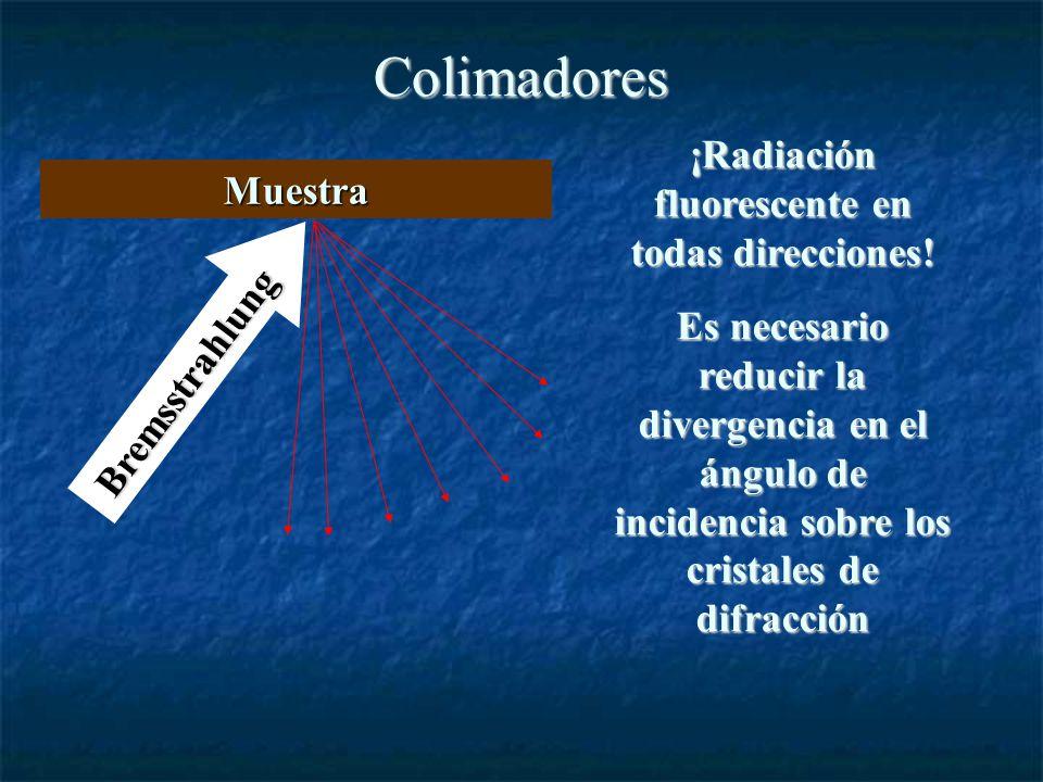 Colimadores Bremsstrahlung Muestra ¡Radiación fluorescente en todas direcciones.