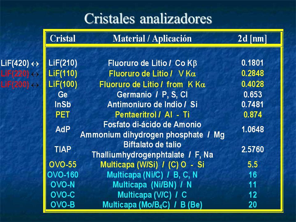 Cristales analizadores