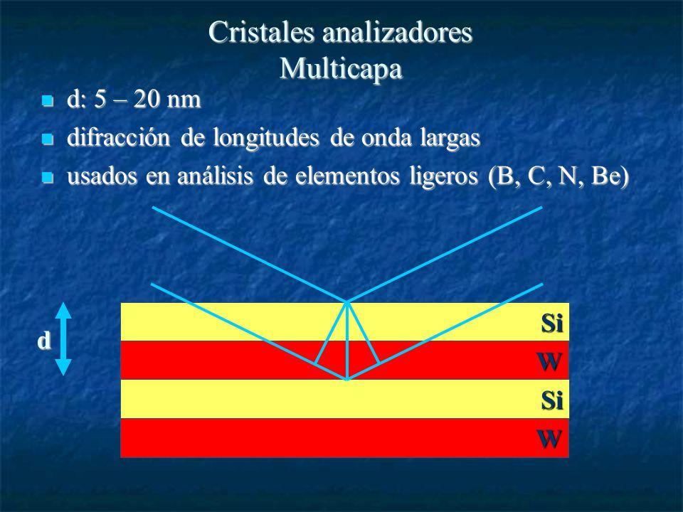 Cristales analizadores Multicapa d: 5 – 20 nm d: 5 – 20 nm difracción de longitudes de onda largas difracción de longitudes de onda largas usados en análisis de elementos ligeros (B, C, N, Be) usados en análisis de elementos ligeros (B, C, N, Be) Si W Si W d
