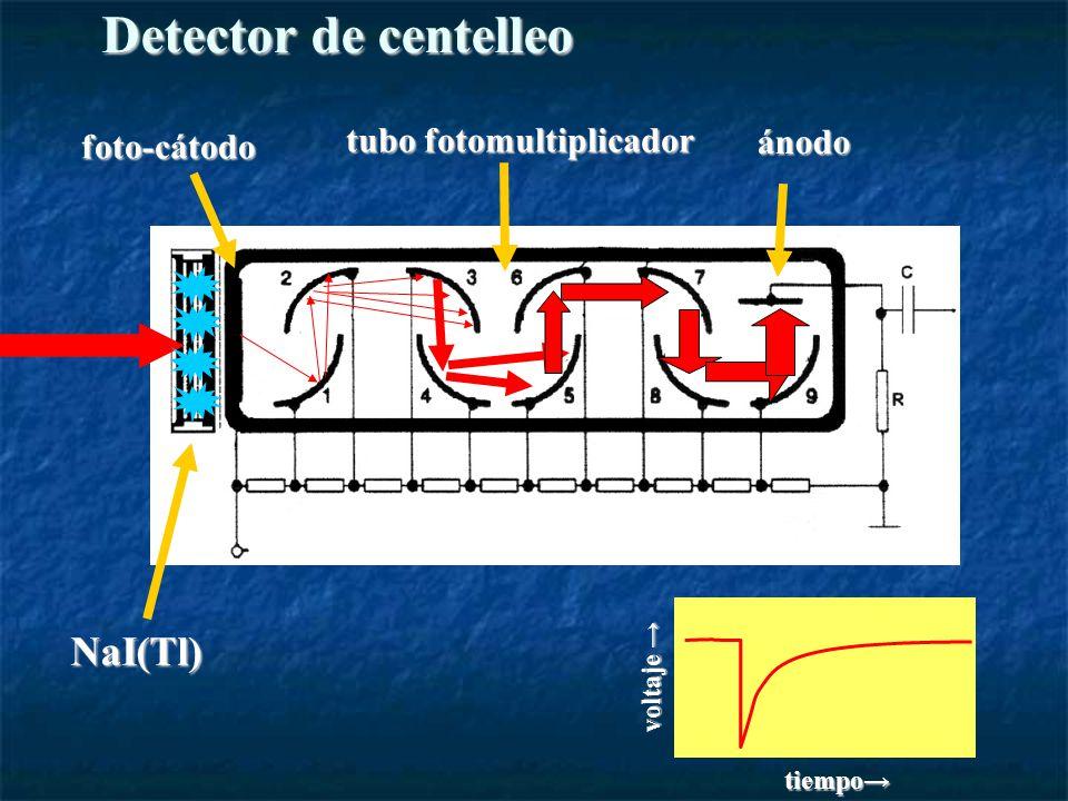 NaI(Tl) tubo fotomultiplicador foto-cátodo ánodo Detector de centelleo voltaje voltaje tiempo