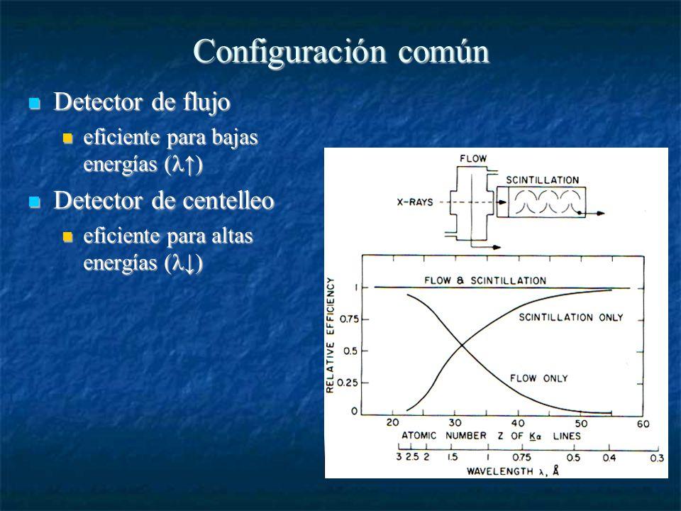 Configuración común Detector de flujo Detector de flujo eficiente para bajas energías ( ) eficiente para bajas energías ( ) Detector de centelleo Detector de centelleo eficiente para altas energías ( ) eficiente para altas energías ( )