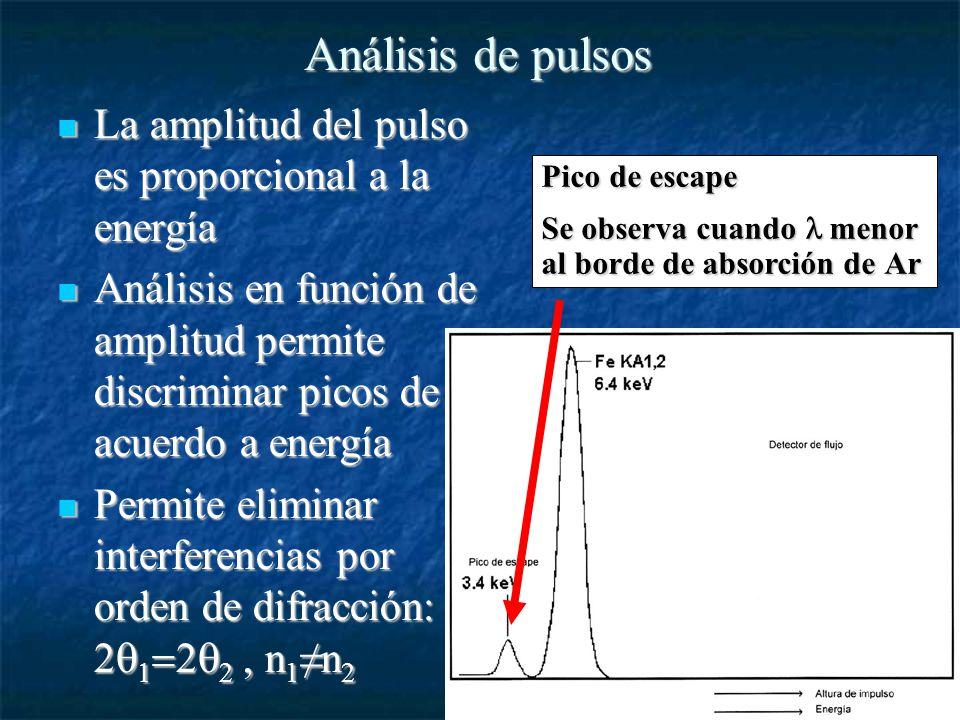Análisis de pulsos La amplitud del pulso es proporcional a la energía La amplitud del pulso es proporcional a la energía Análisis en función de amplitud permite discriminar picos de acuerdo a energía Análisis en función de amplitud permite discriminar picos de acuerdo a energía Permite eliminar interferencias por orden de difracción:, n 1 n 2 Permite eliminar interferencias por orden de difracción:, n 1 n 2 Pico de escape Se observa cuando menor al borde de absorción de Ar